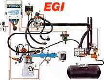 Koltec Necam zařízení EGI