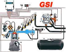 Koltec necam zařízení GSI